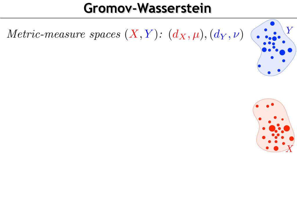 X Y Gromov-Wasserstein Metric-measure spaces (X...