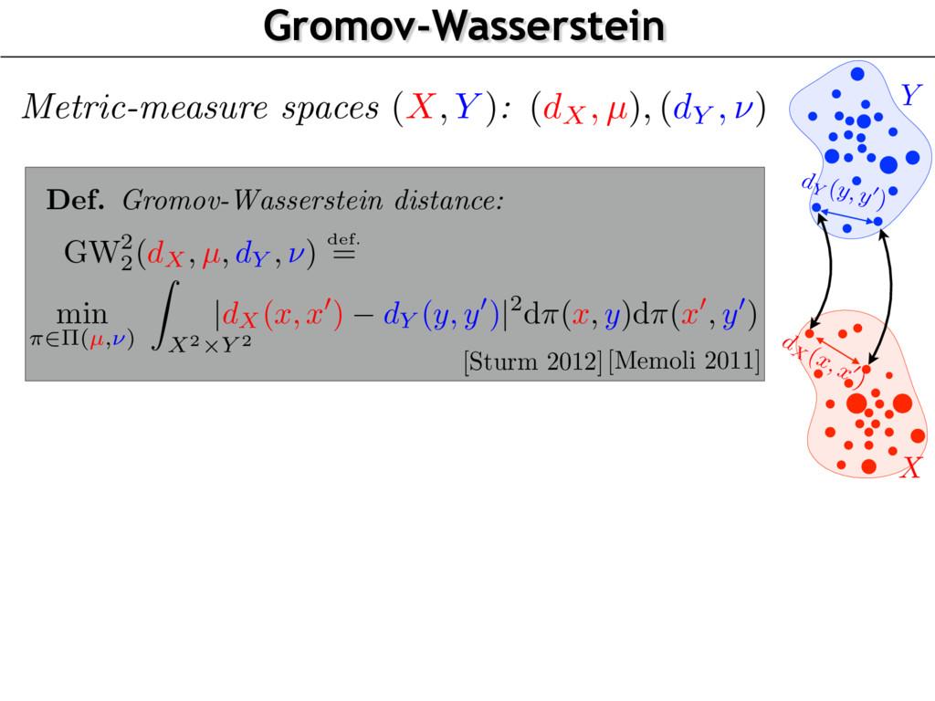 X Y Gromov-Wasserstein dX ( x,x 0 ) dY (y, y0) ...