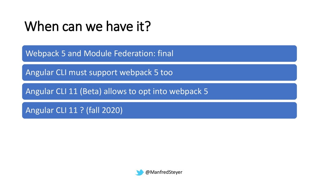 @ManfredSteyer When can we have it? Webpack 5 a...