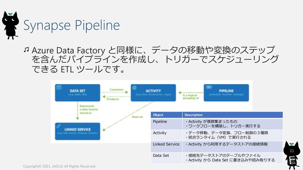 Synapse Pipeline Azure Data Factory と同様に、データの移動...
