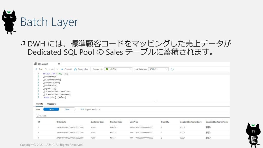 Batch Layer DWH には、標準顧客コードをマッピングした売上データが Dedica...