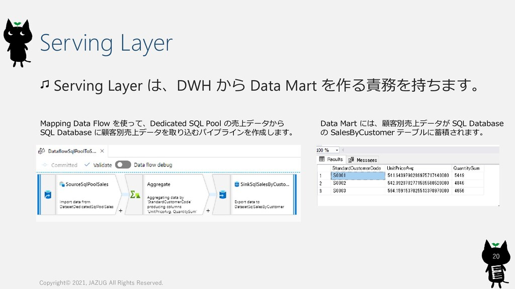 Serving Layer Serving Layer は、DWH から Data Mart ...