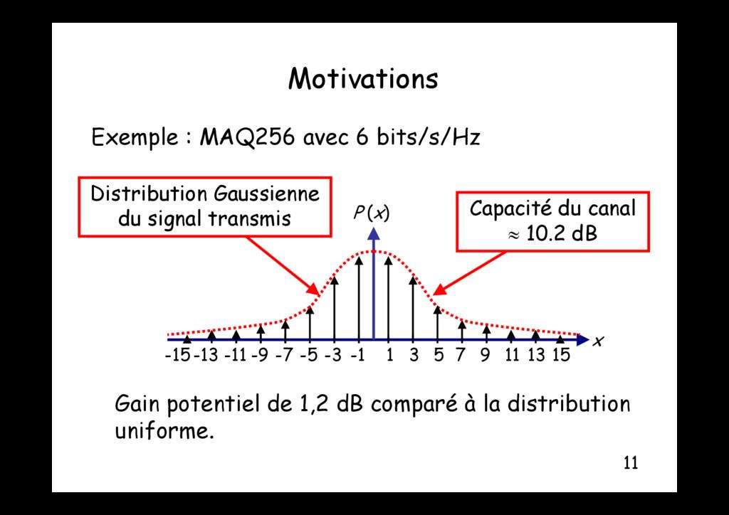 Motivations Motivations Exemple : MAQ256 avec 6...