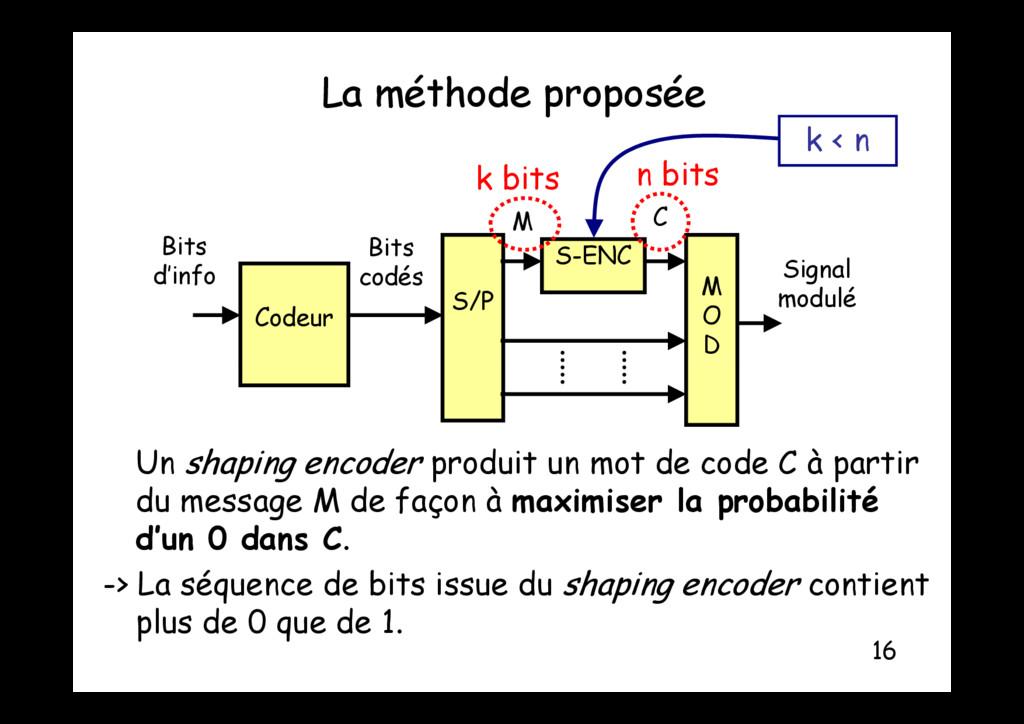 La méthode proposée p p k bits n bits k < n S-E...
