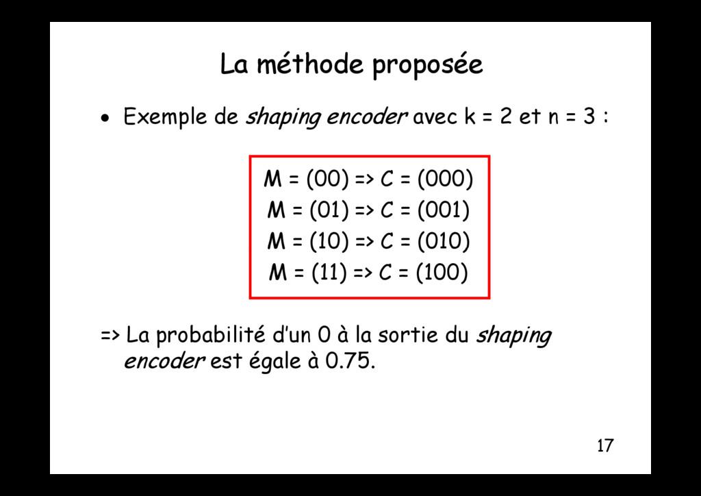La méthode proposée p p  Exemple de shaping en...