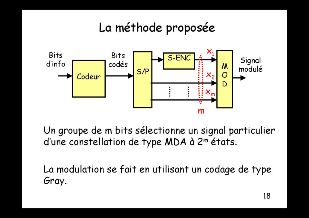 La méthode proposée S-ENC Bits Bits Signal x1 C...
