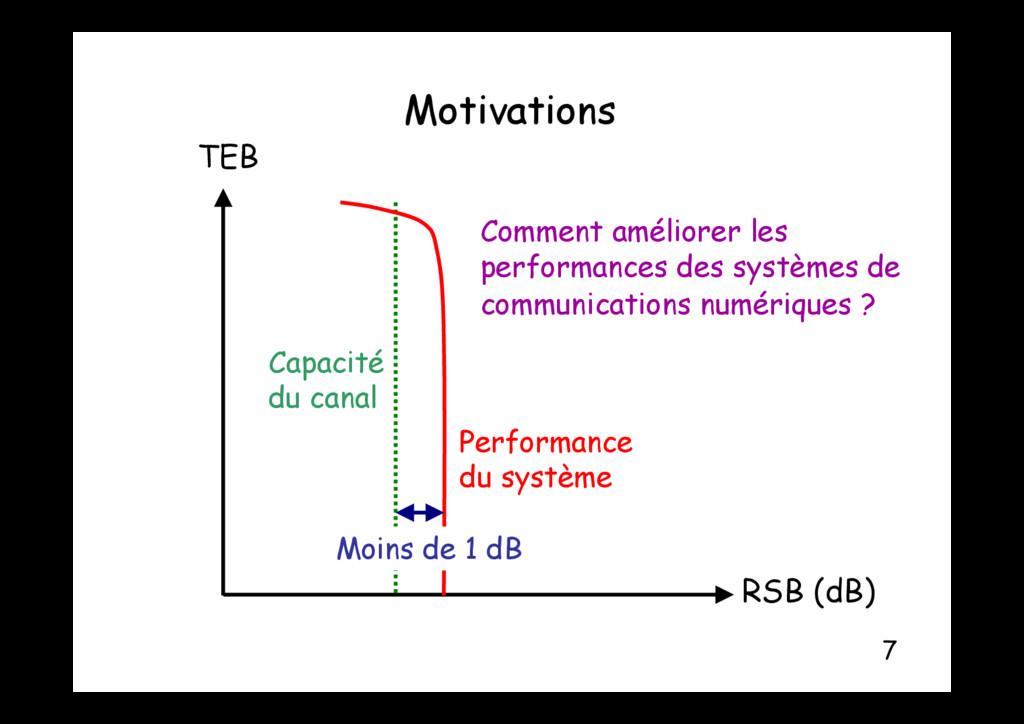 Motivations Motivations TEB Comment améliorer l...
