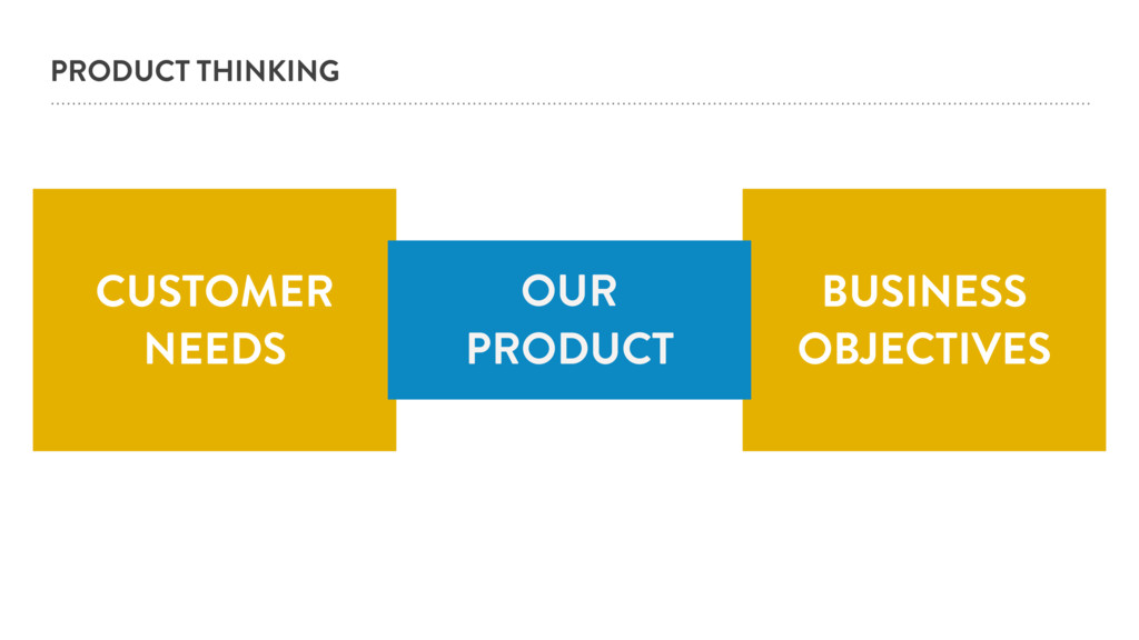 PRODUCT THINKING CUSTOMER NEEDS BUSINESS OBJECT...