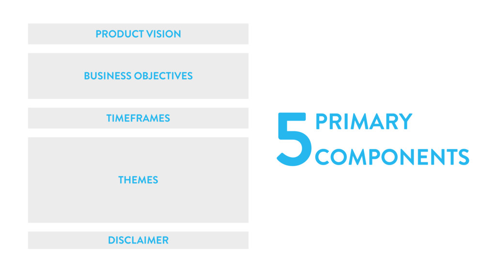 PRODUCT VISION BUSINESS OBJECTIVES TIMEFRAMES T...