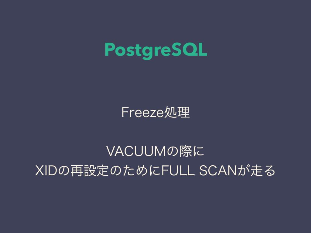 "PostgreSQL 'SFF[Fॲཧ 7""$66.ͷࡍʹ 9*%ͷ࠶ઃఆͷͨΊʹ'6--..."