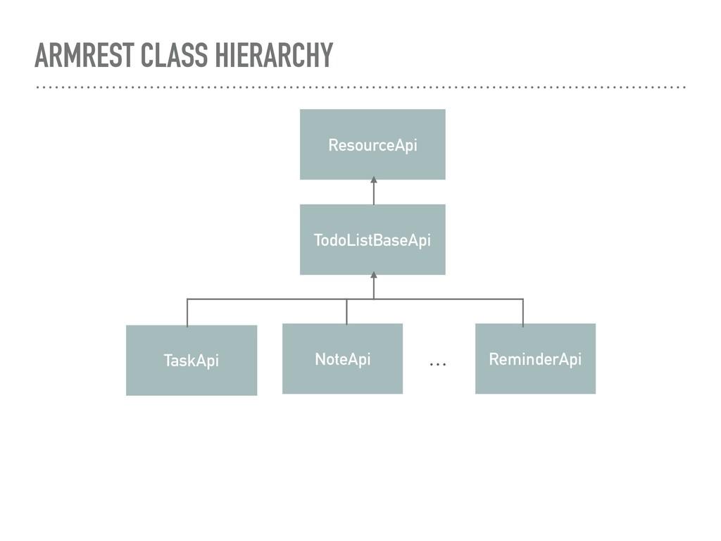 ARMREST CLASS HIERARCHY TodoListBaseApi TaskApi...