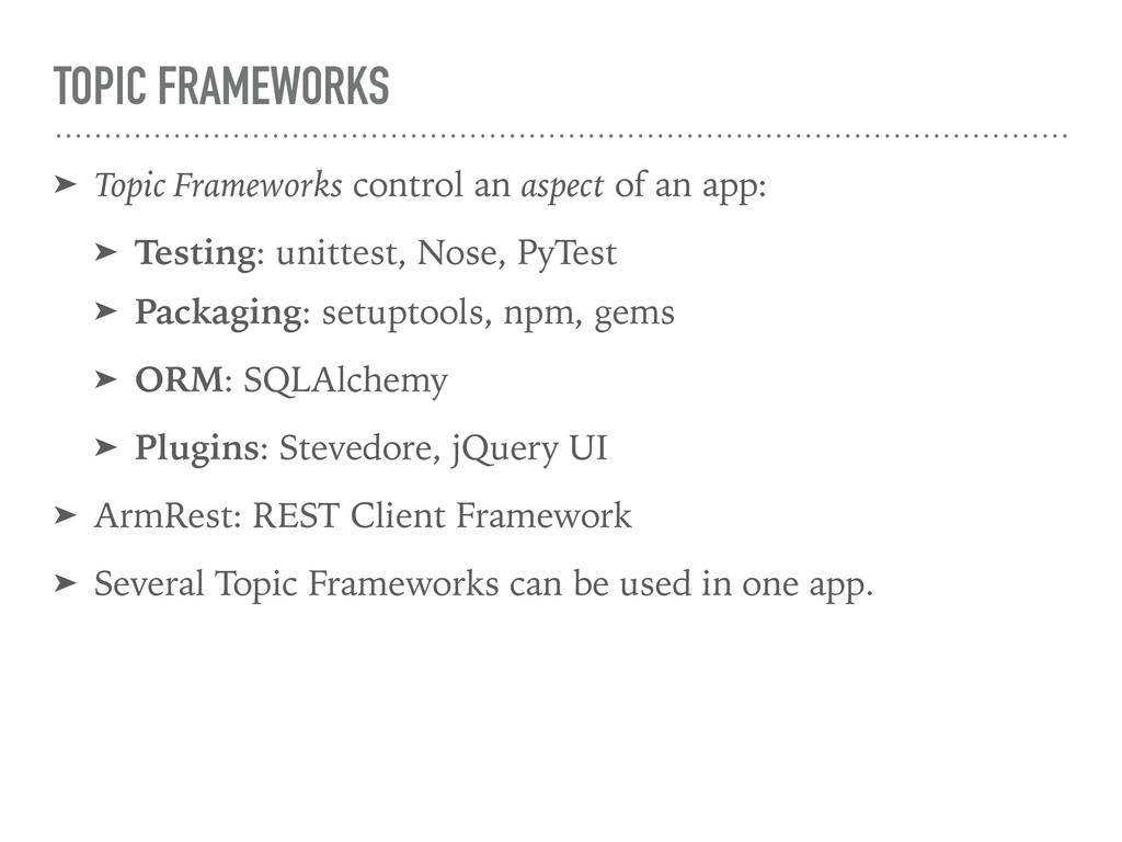 TOPIC FRAMEWORKS ➤ Topic Frameworks control an ...