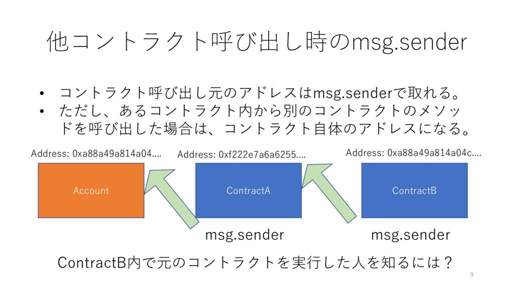 他コントラクト呼び出し時のmsg.sender • コントラクト呼び出し元のアドレスはmsg....