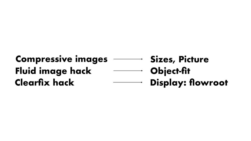Compressive images Sizes, Picture Fluid image h...
