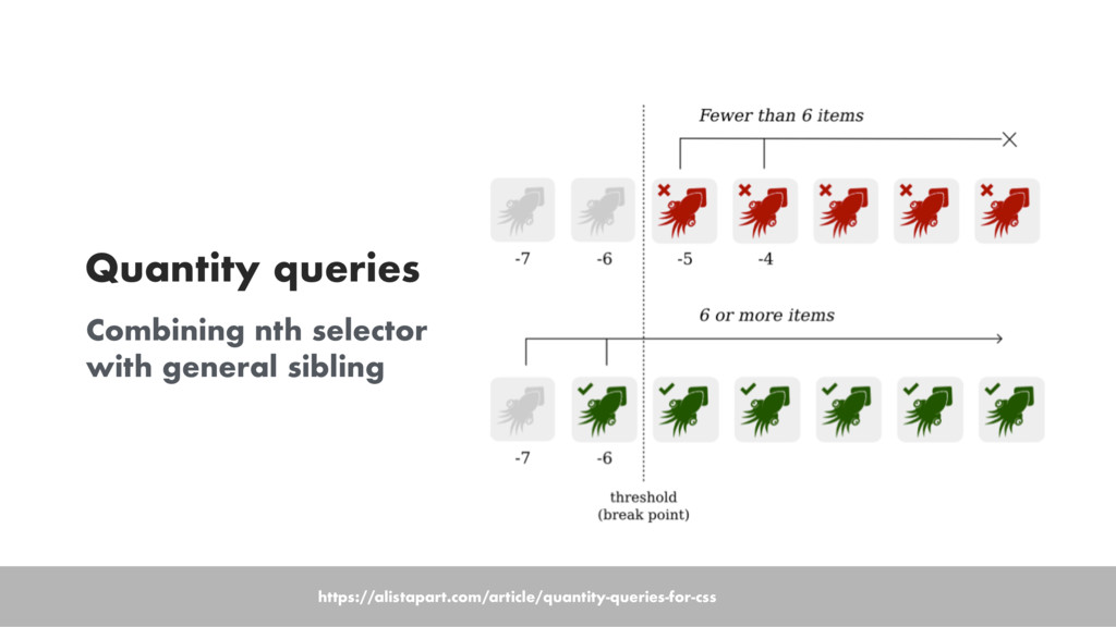 Quantity queries Combining nth selector with ge...