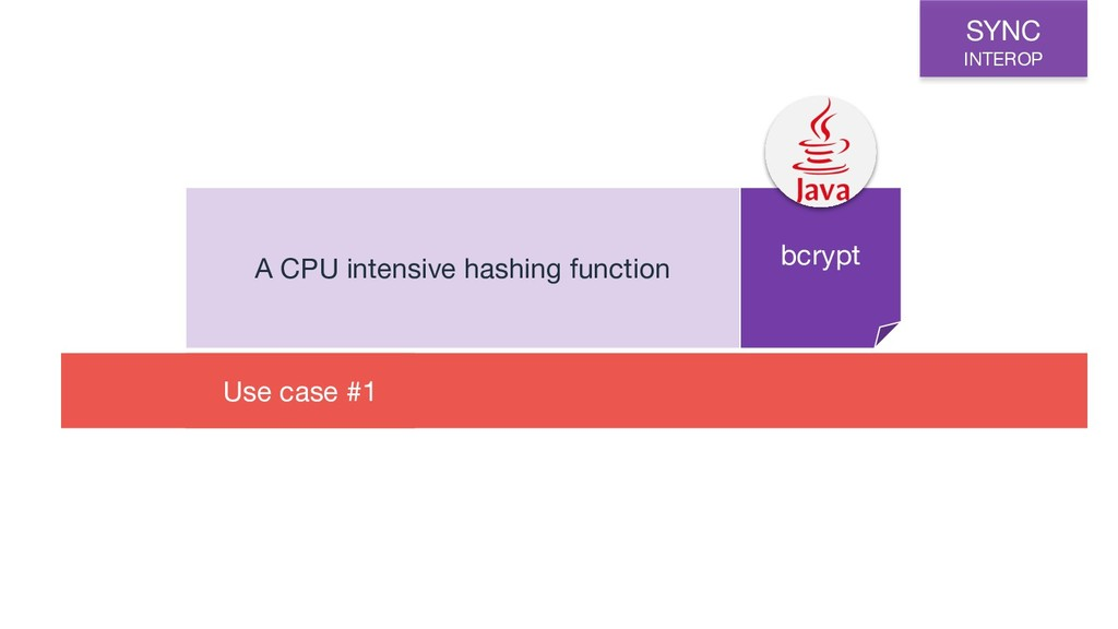 SYNC INTEROP Use case #1 bcrypt A CPU intensive...