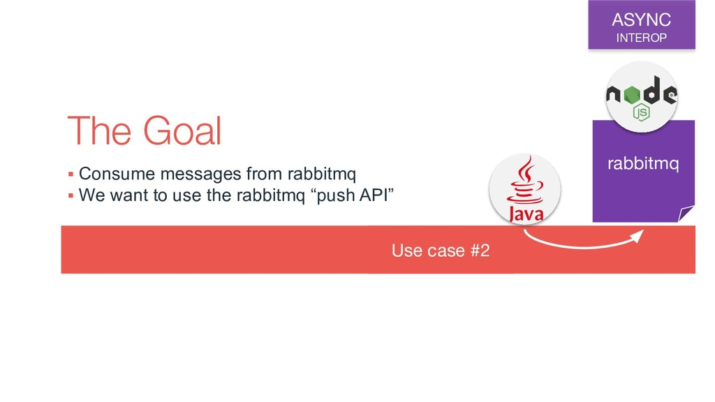 Use case #2 ASYNC INTEROP rabbitmq The Goal ▪ C...