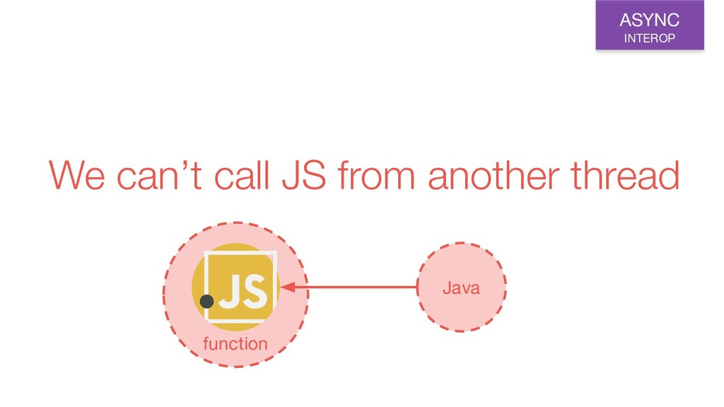 We can't call JS from another thread Java funct...