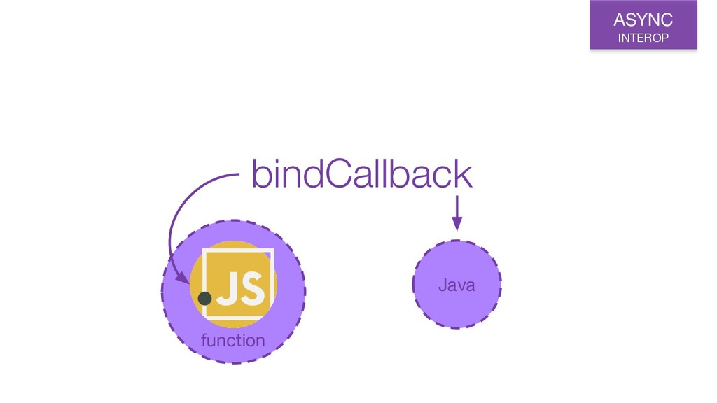 bindCallback Java function ASYNC INTEROP