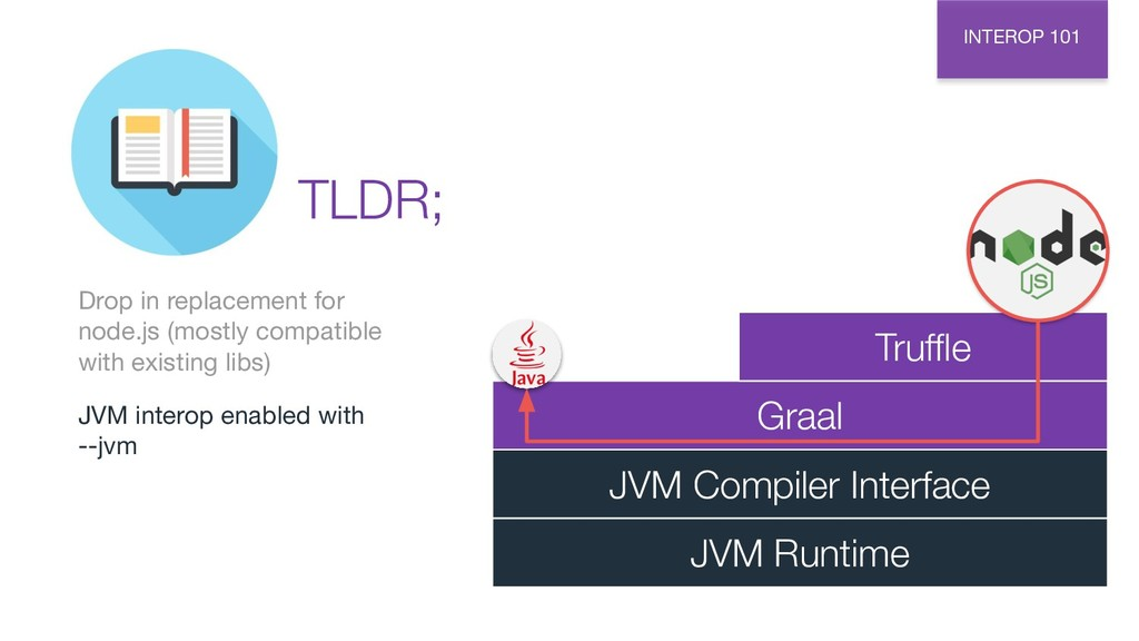 JVM interop enabled with --jvm INTEROP 101 Graa...