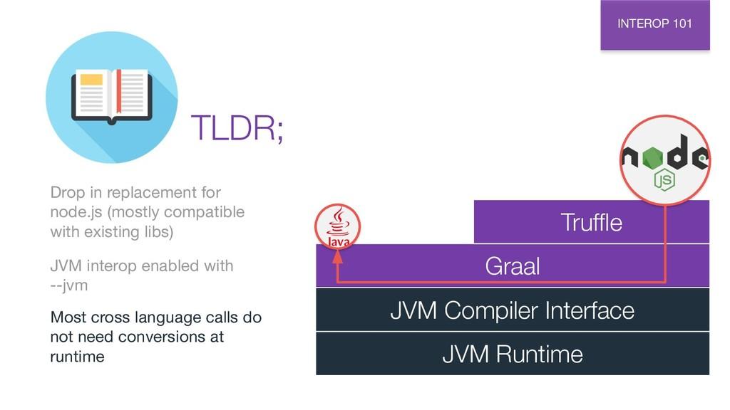 TLDR; INTEROP 101 Graal JVM Compiler Interface ...