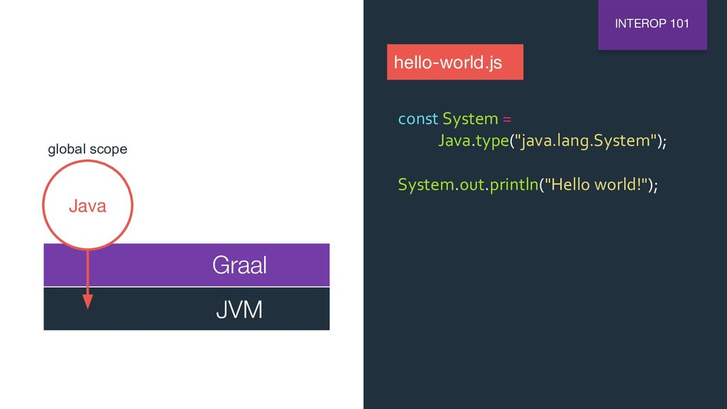 "hello-world.js const System = Java.type(""java.l..."