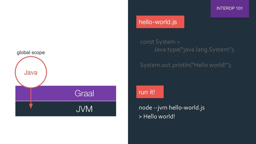 hello-world.js node --jvm hello-world.js > Hell...