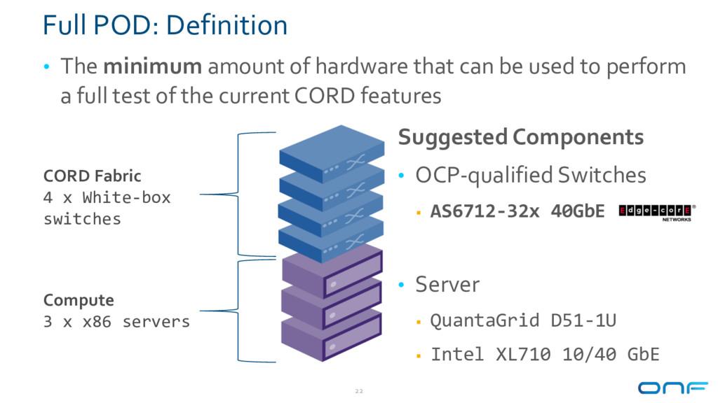 Full POD: Definition • The minimum amount of ha...
