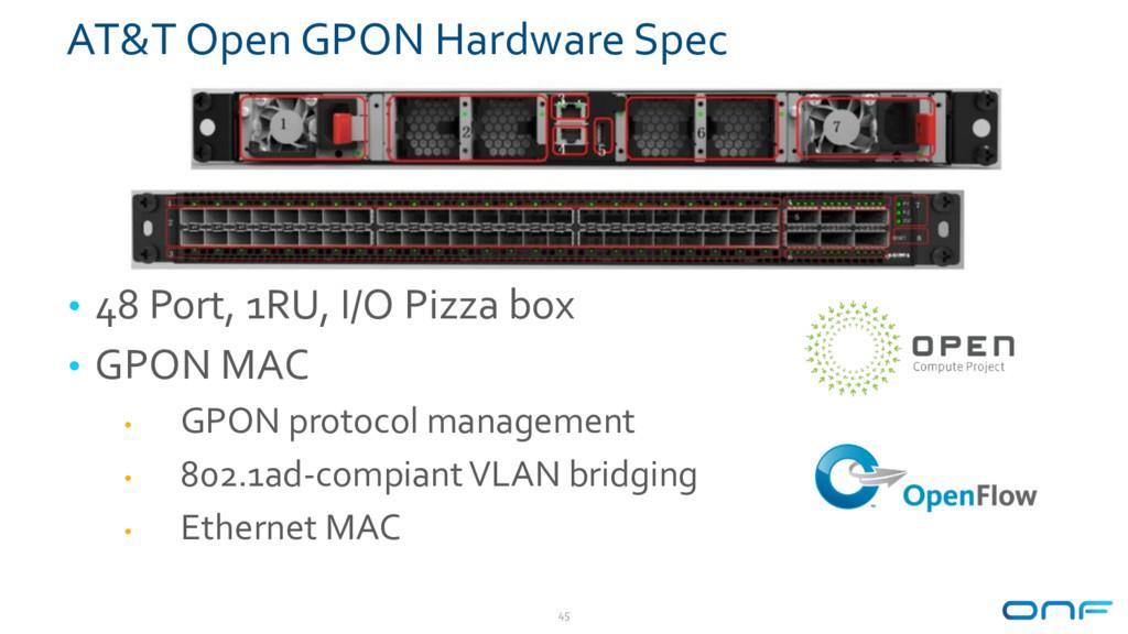 AT&T Open GPON Hardware Spec • 48 Port, 1RU, I/...