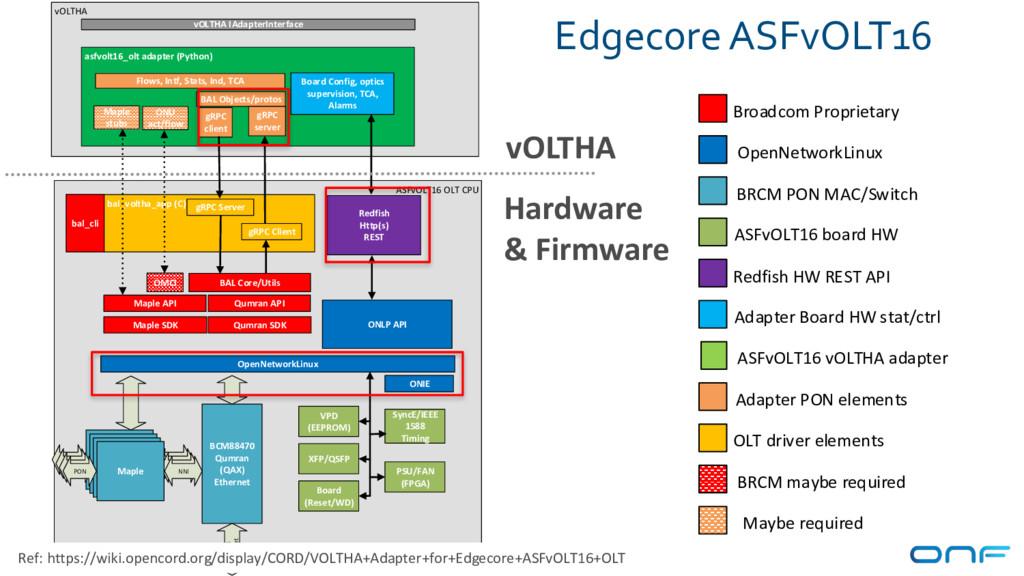 Edgecore ASFvOLT16 49 vOLTHA asfvolt16_olt adap...