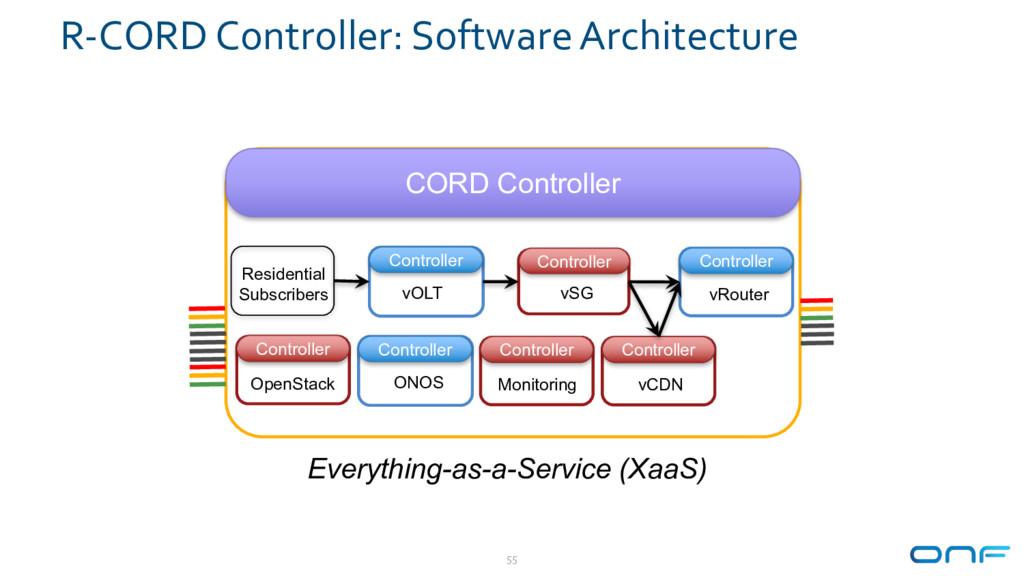 R-CORD Controller: Software Architecture 55 COR...