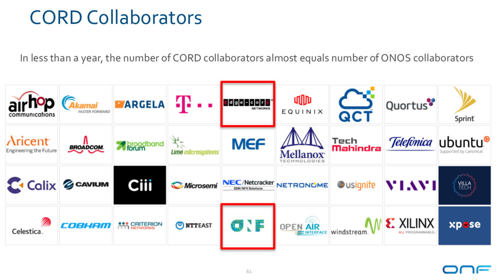 CORD Collaborators 61 In less than a year, the ...
