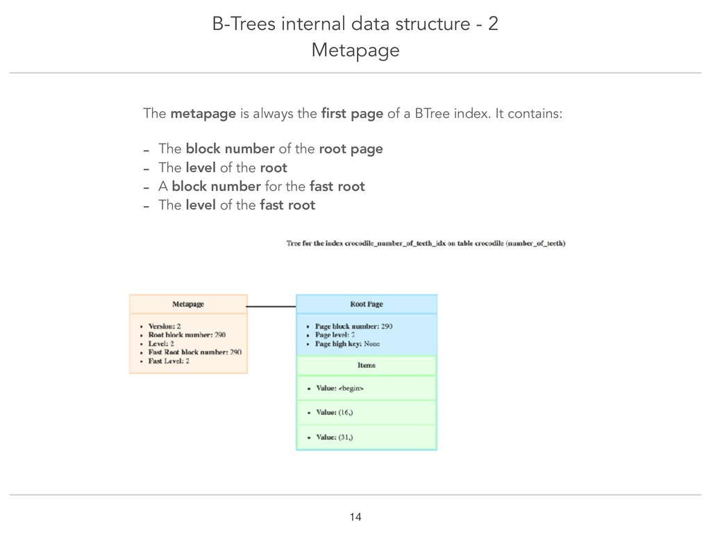 B-Trees internal data structure - 2 Metapage !1...
