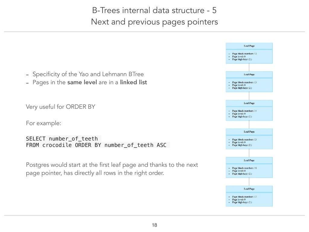 B-Trees internal data structure - 5 Next and pr...