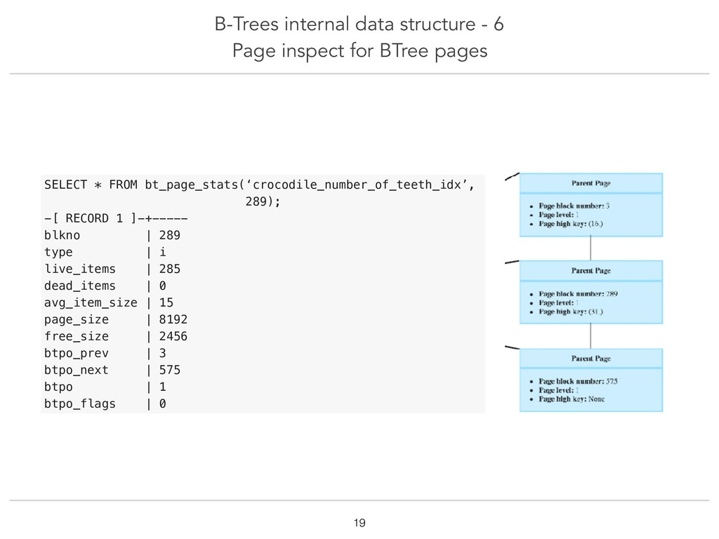 B-Trees internal data structure - 6 Page inspec...