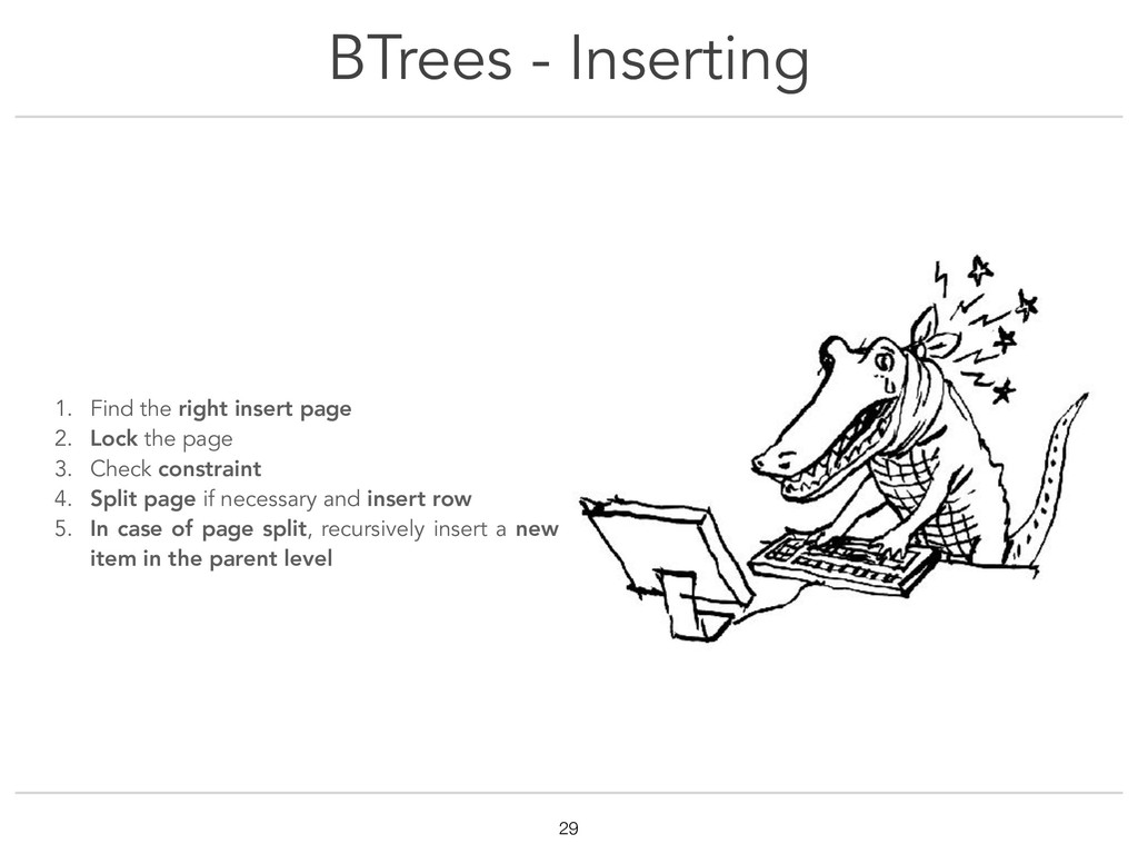 BTrees - Inserting !29 1. Find the right insert...