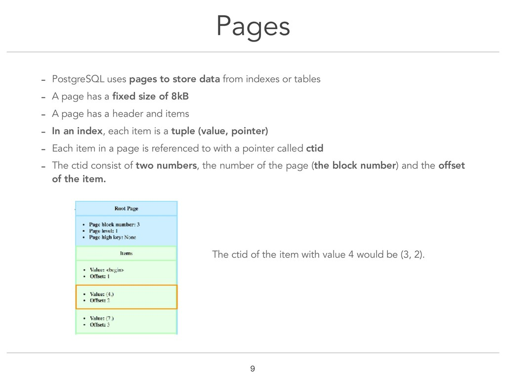 Pages !9 - PostgreSQL uses pages to store data ...