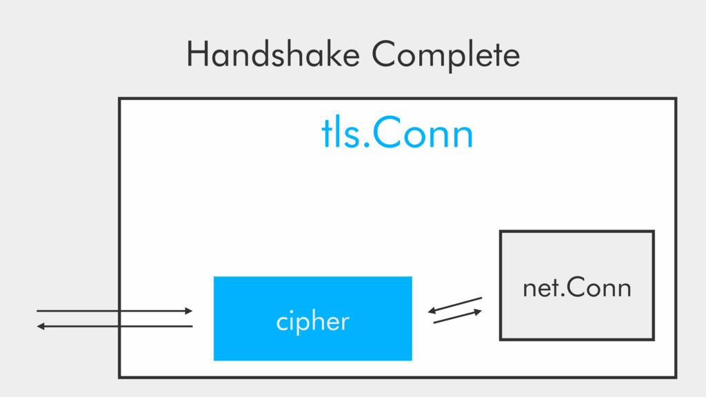 net.Conn cipher Handshake Complete tls.Conn