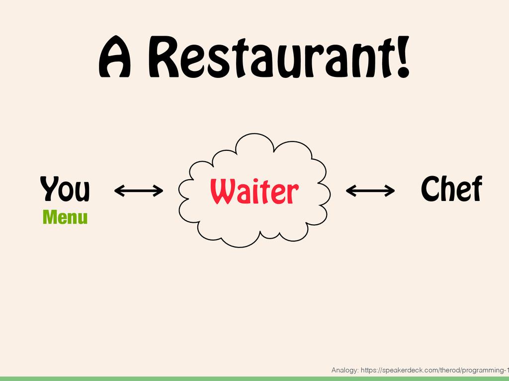 A Restaurant! You Waiter Chef Menu Analogy: htt...