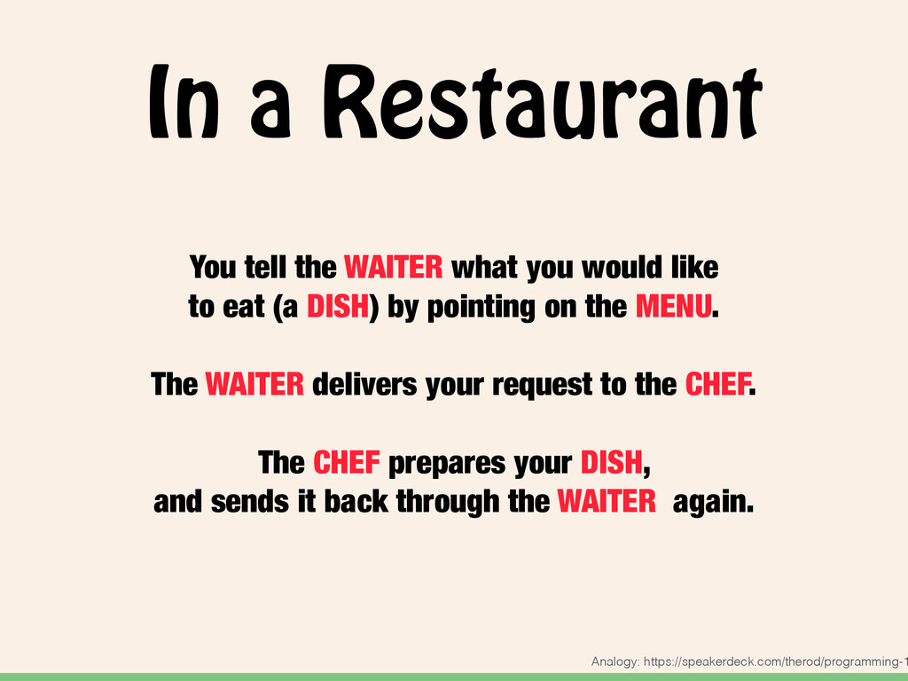 In a Restaurant You tell the WAITER what you wo...