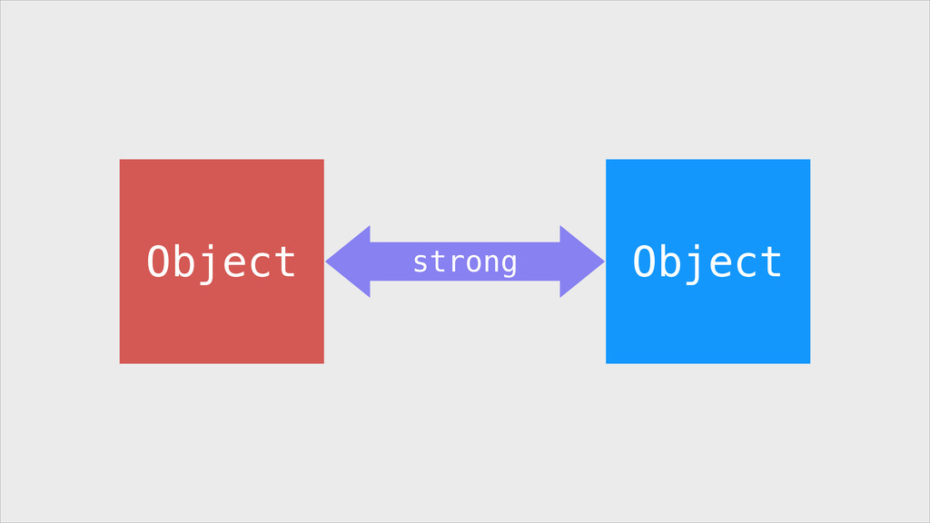 Object Object strong