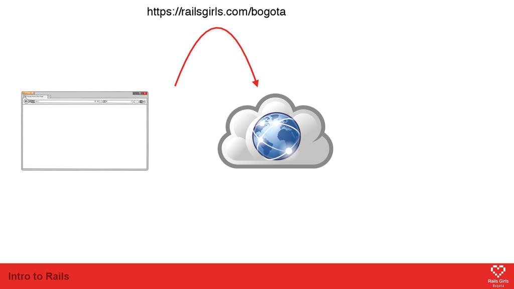 Intro to Rails https://railsgirls.com/bogota