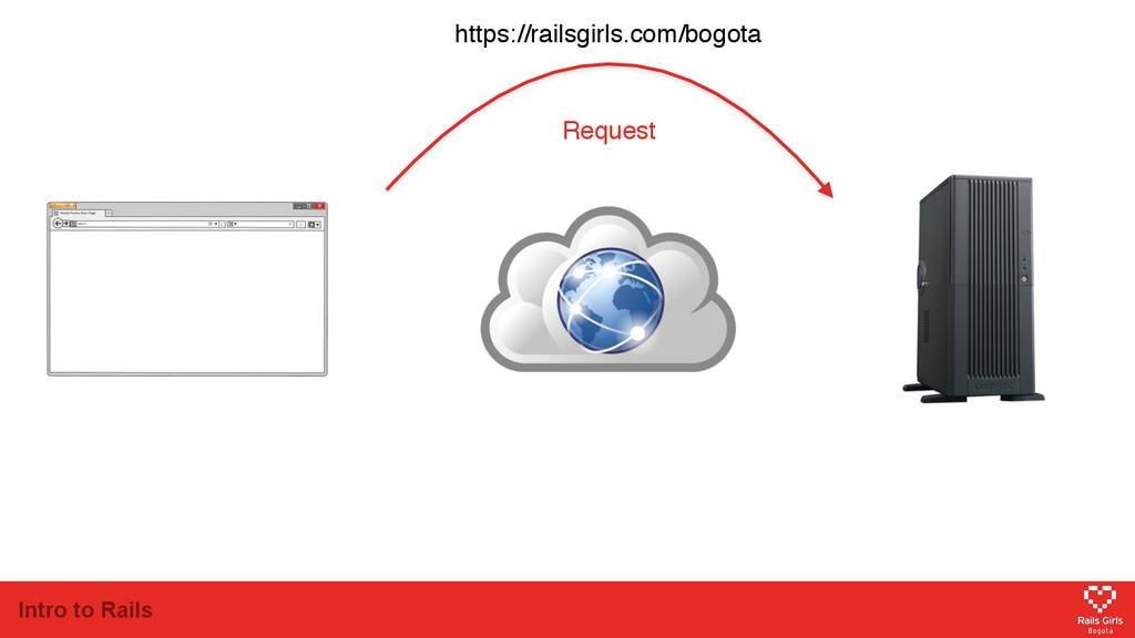 Intro to Rails https://railsgirls.com/bogota Re...