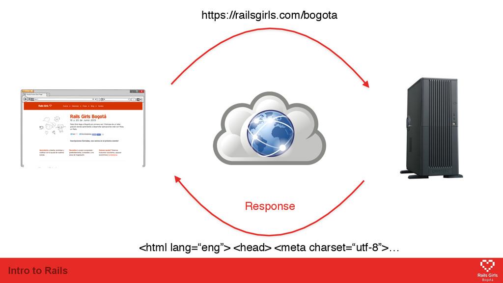 Intro to Rails https://railsgirls.com/bogota <h...