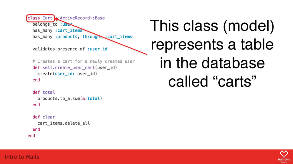 Intro to Rails This class (model) represents a ...