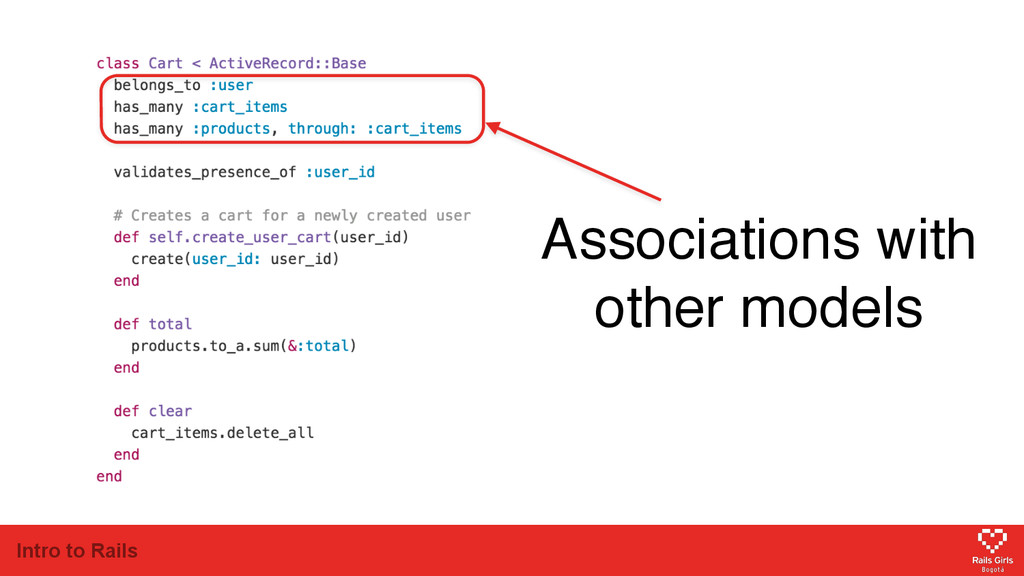Intro to Rails Associations with other models