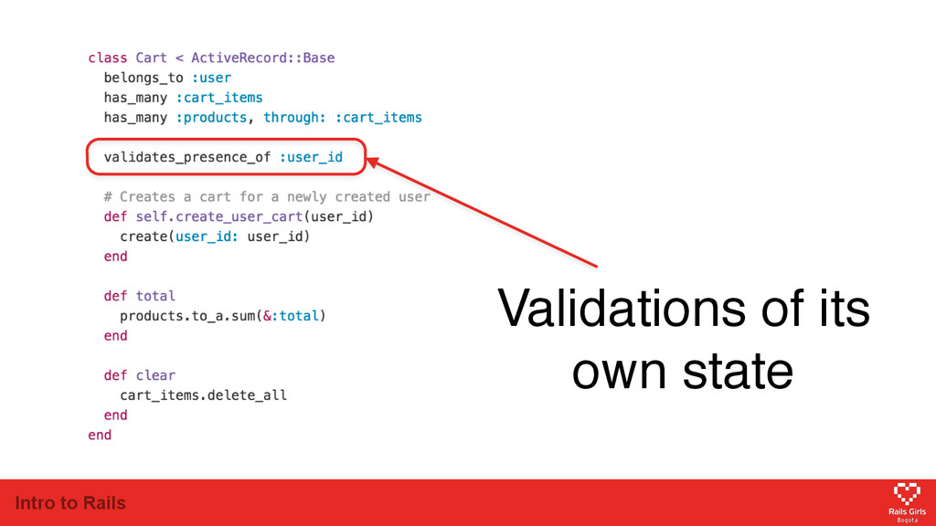 Intro to Rails Validations of its own state