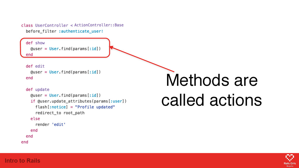 Intro to Rails Methods are called actions