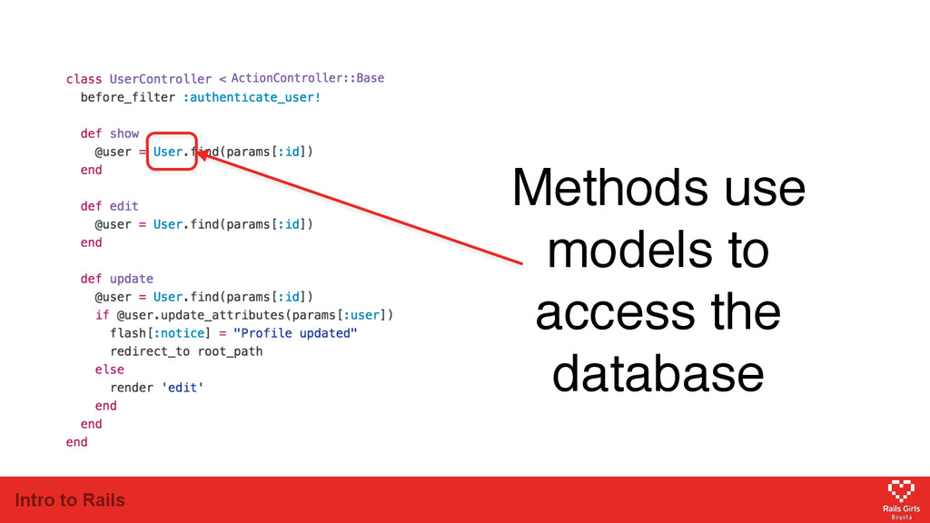 Intro to Rails Methods use models to access the...