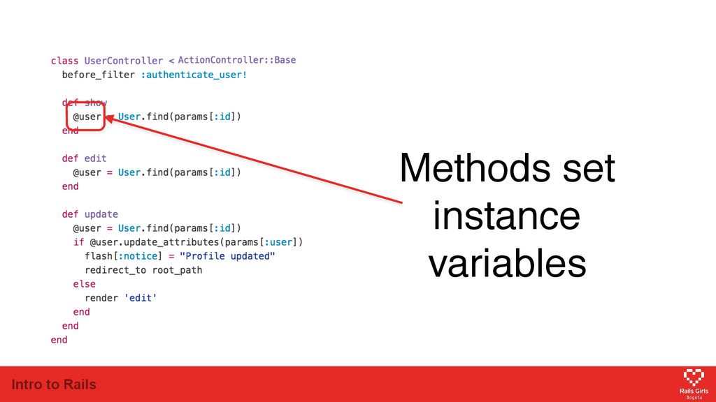 Intro to Rails Methods set instance variables
